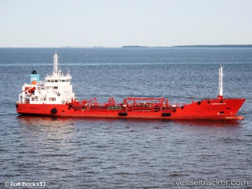 Gazpromneft East